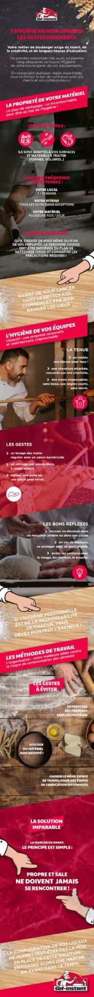 Hygiene en boulangerie